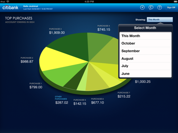The Best iPad Banking Apps