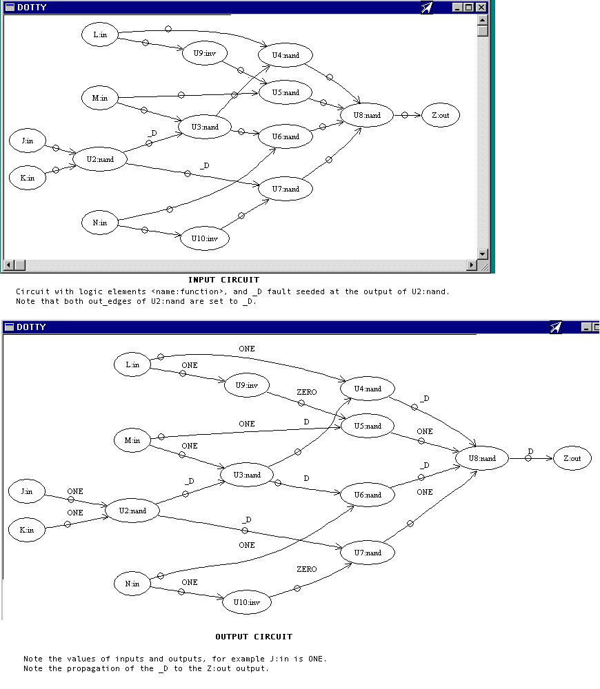 Exploring eda algorithms with the boost graph library csdn at the time of writing boost was at 1251 thesource code distribution contains a test directory with a samplenot2t circuit the graphviz dotty tool ccuart Choice Image