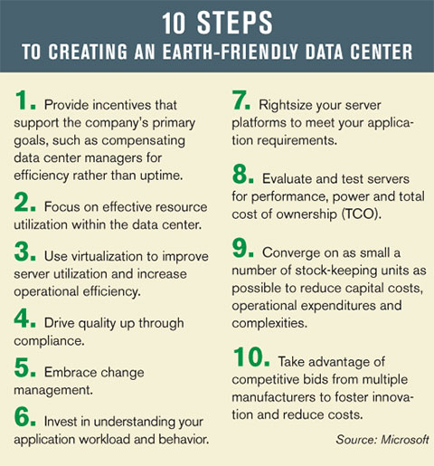10 steps to creating an Earth-friendly data center