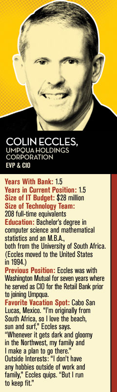 Colin Eccles bio