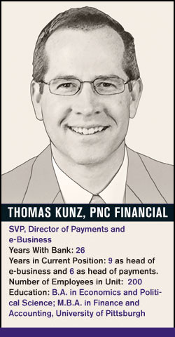 Thomas Kunz, PNC Financial