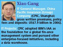 Xiao_Gang, CPIC