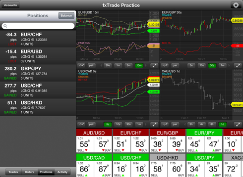 Mobile First Development Changing Trading Platforms in Forex Market