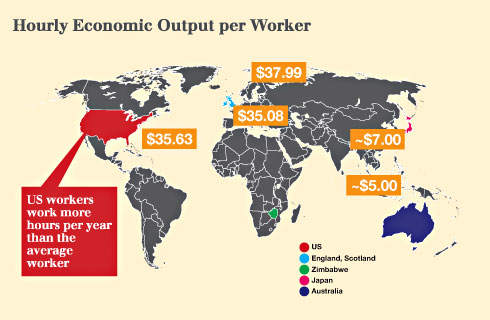 Hourly Economic Output Per Worker