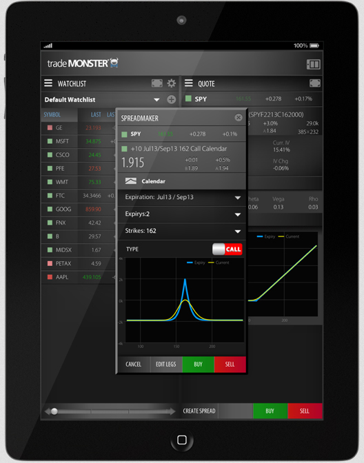 TradeMonster iPad App