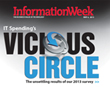 Cover for InformationWeek May 6, 2013 Digital Issue (May 6, 2013)