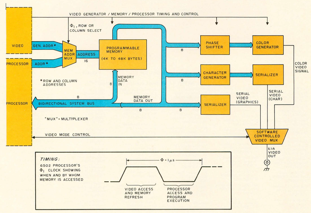 System description the apple ii by stephen wozniak informationweek ccuart Image collections
