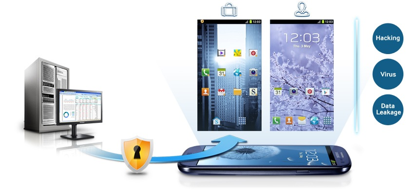 Samsung Knox Raises Android Security Game - InformationWeek