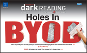 Dark Reading: October 2012
