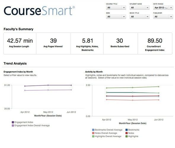 CourseSmart Analytics