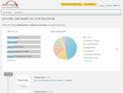 10 Job Search Tools For Recent Grads