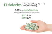 IT Salaries: 9 Ways We've Changed From 2001