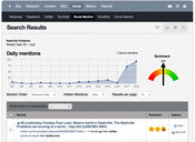 10 Cool Social Media Monitoring Tools