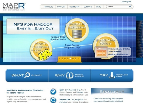 12 Hadoop Vendors To Watch In 2012