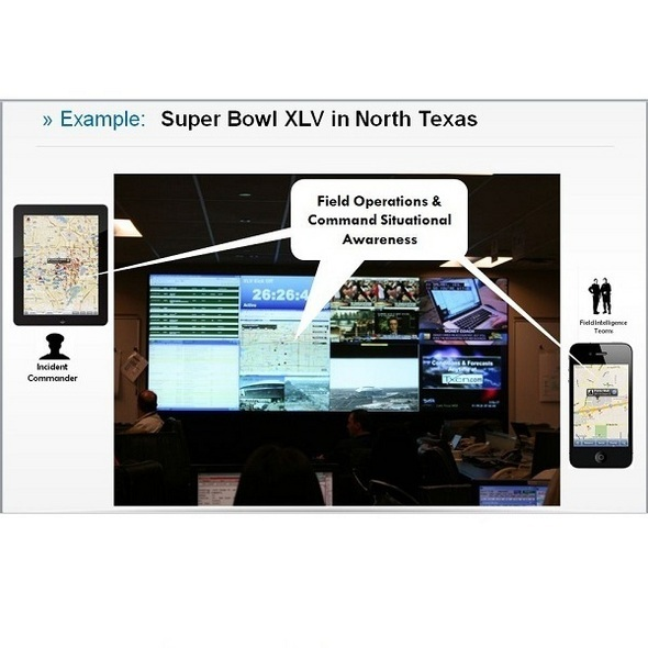 9 Security Technologies For Super Bowl And Beyond