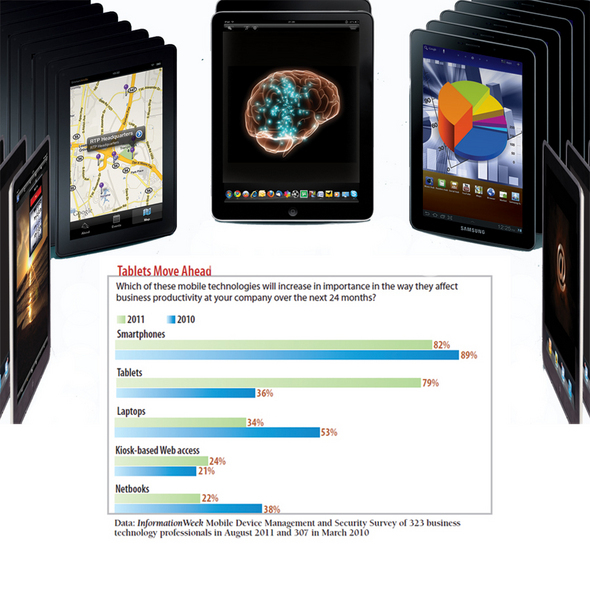 Changing Tablet Landscape