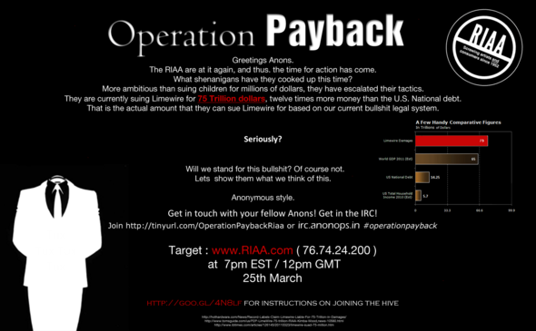 Operation Payback: Backing WikiLeaks