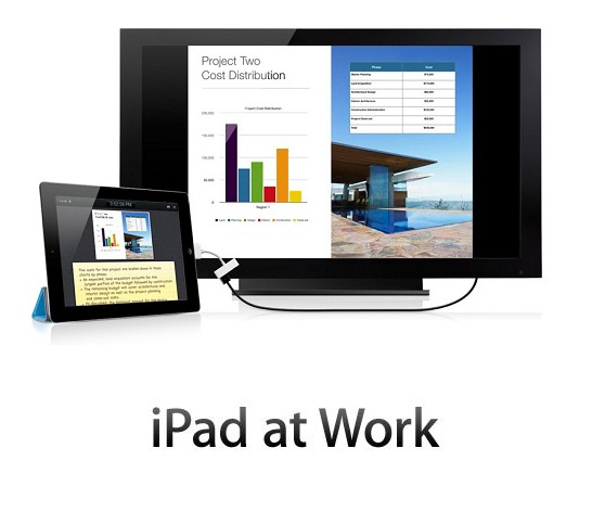 10 iPad Problems, Solved