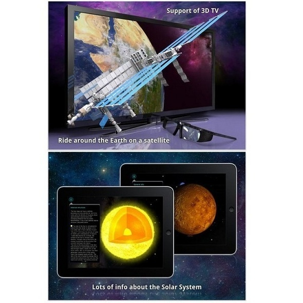 Tour The Planets in 3-D