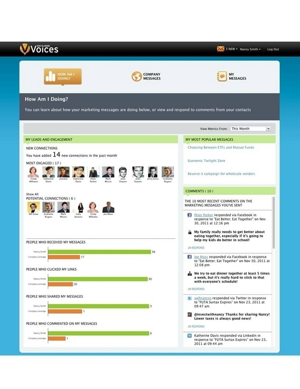 Get Social: 11 Management Systems That Can Help