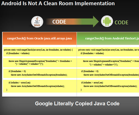 Android is not a clean room implementation