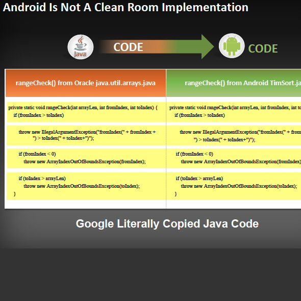 Oracle Argues Google Used Unclean Room