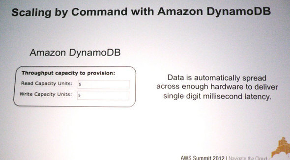 Amazon Promise #3: Cloud Lets You Scale On Demand