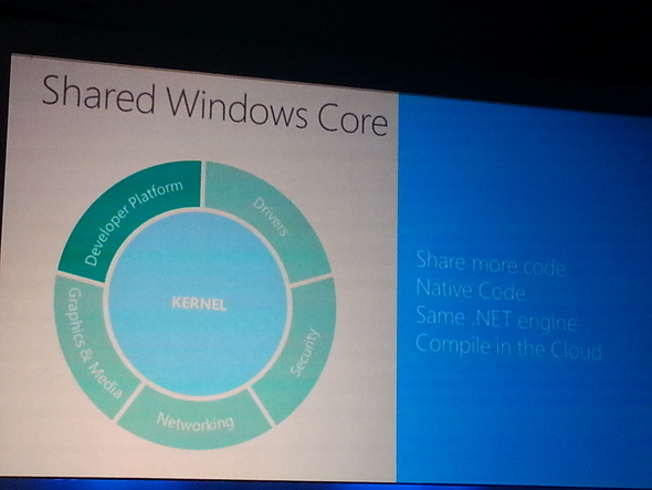 Windows Phone 8 And Windows 8 Shared Core