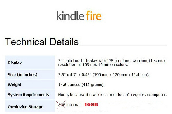 10 Ways Kindle Fire 2 Must Top Google Nexus