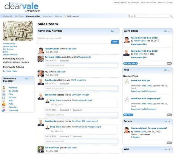 Enterprise Social Networks: Must-Have Features Guide