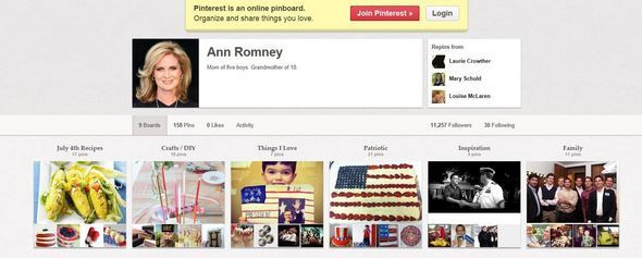 Ann Romney On Pinterest