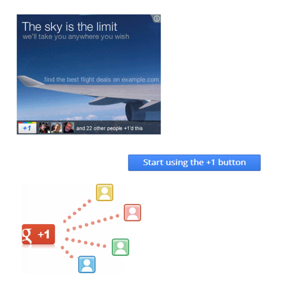 10 Best Business Tools In Google+