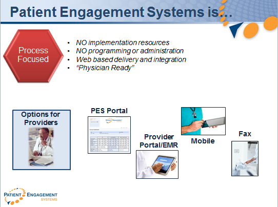 Patient Engagement Systems