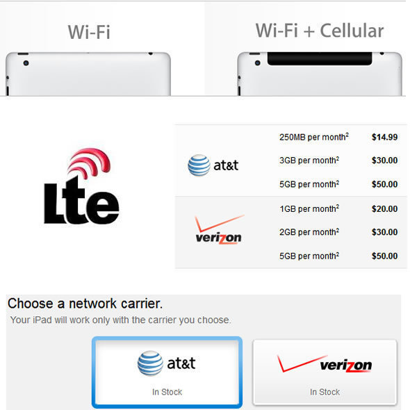 LTE Option