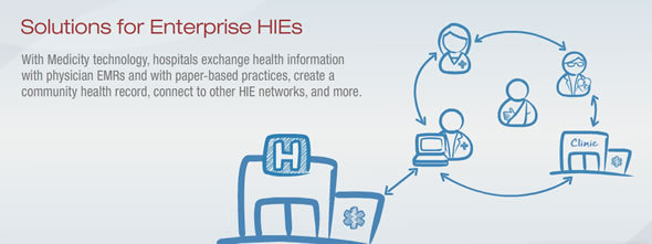 KLAS Offers HIE Score Card