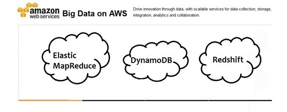 Amazon Covers All Big Data Bases