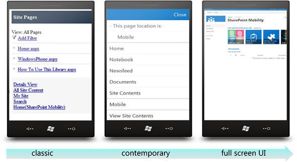 More Mobile-Friendly Interfaces