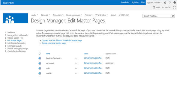 SharePoint As Publishing Platform