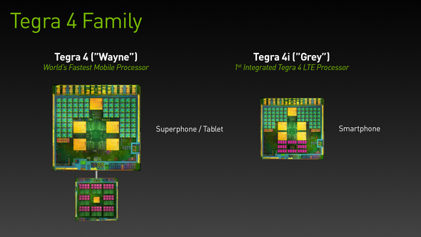 NVIDIA Tegra 4i