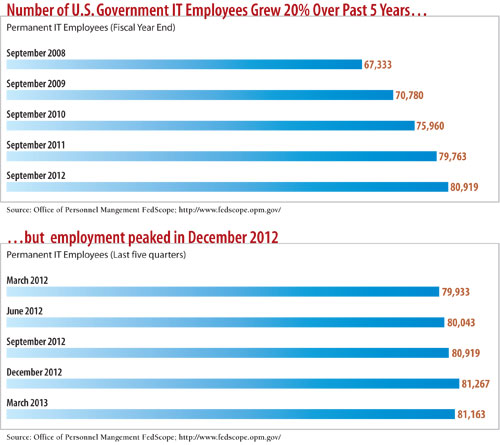 Gov-Workforce-Graphic-1-2