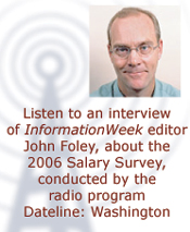 John Foley radio interview