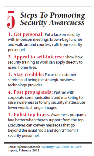 5 steps to promoting security awareness