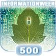 InformationWeek 500 - Biotechnology & Pharmaceuticals