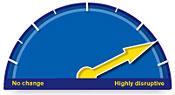 disruptive dial: high