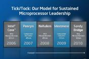 Code names of the processors on Intel's road map. The Core micro-architecture, already here, will spread throughout Intel's processor lineup this year.