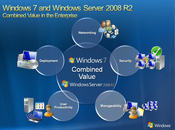 Windows 7 Deep Dive