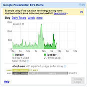Google's PowerMeter Example