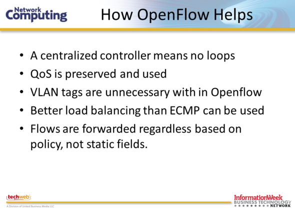 A Brief Introduction To OpenFlow