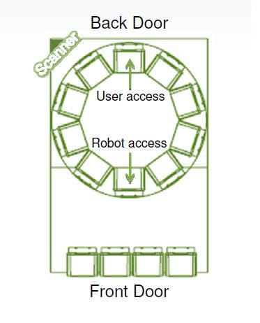 Quantum's Scalar i6000