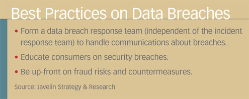 Javelin Strategy & Research report offers banks best practices.
